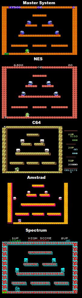 Bubble Bobble Comparison: NES Vs Master System Vs C64 Vs